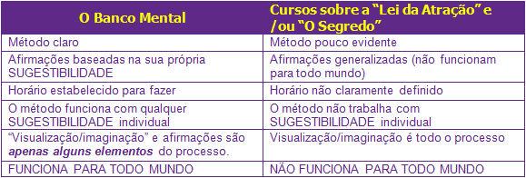 tabela_diferença